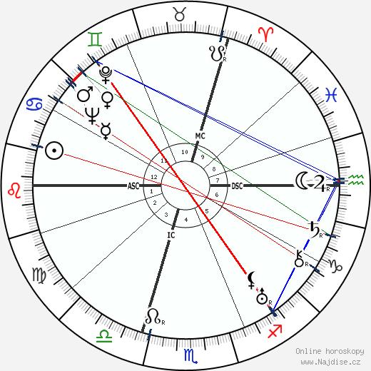 Rudolf Heinrich Bechmann wikipedie wiki 2018, 2019 horoskop