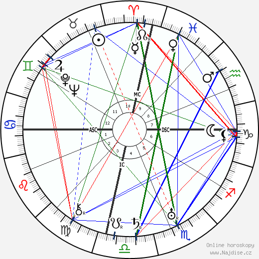 Rudolf Hess wikipedie wiki 2017, 2018 horoskop