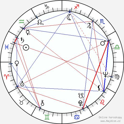 Rudolf Jelínek wikipedie wiki 2018, 2019 horoskop
