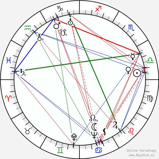 Rudolf Jugert wikipedie wiki 2018, 2019 horoskop