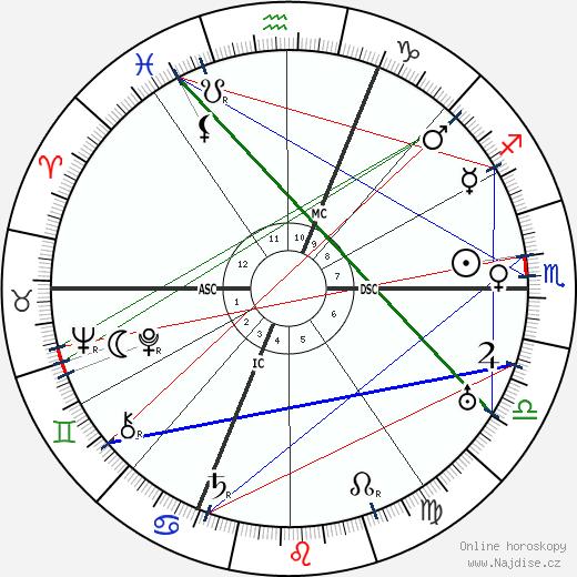 Rudolf Karl Seeliger wikipedie wiki 2018, 2019 horoskop