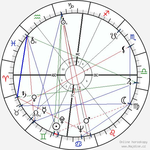 Rudolf Kempe wikipedie wiki 2018, 2019 horoskop