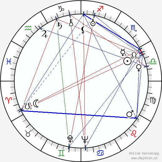Rudolf Princ wikipedie wiki 2018, 2019 horoskop
