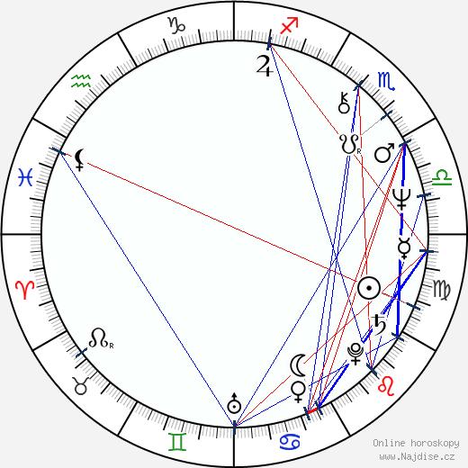 Rudolf Schenker wikipedie wiki 2018, 2019 horoskop