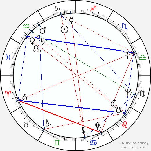 Rudolf Schuster wikipedie wiki 2019, 2020 horoskop
