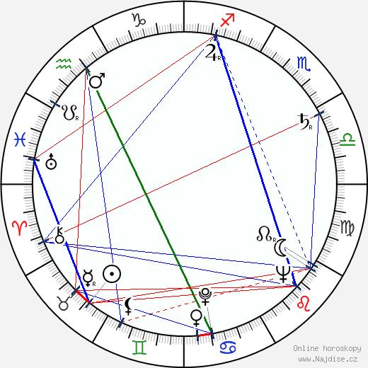 Rudolf Stahl wikipedie wiki 2018, 2019 horoskop