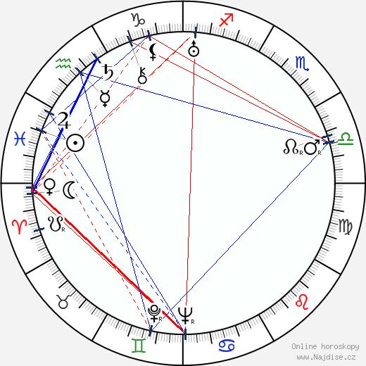 Rudolf Stahl wikipedie wiki 2019, 2020 horoskop
