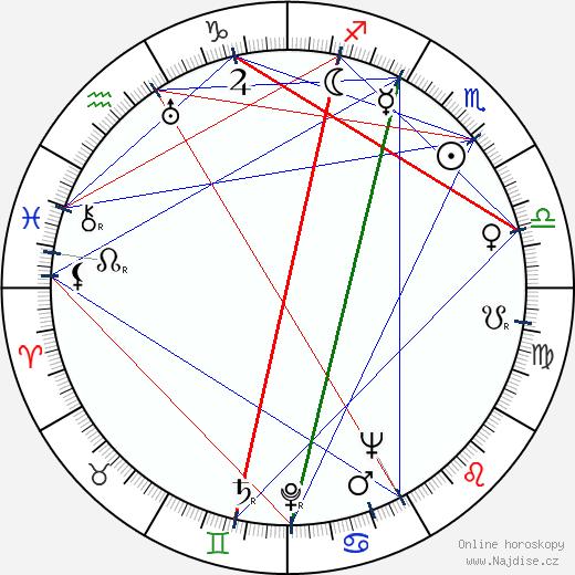 Rudolf Velický wikipedie wiki 2018, 2019 horoskop