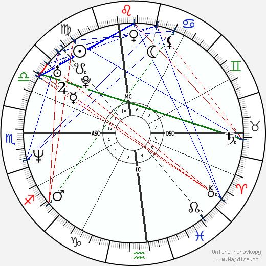 Rudy Galindo wikipedie wiki 2019, 2020 horoskop