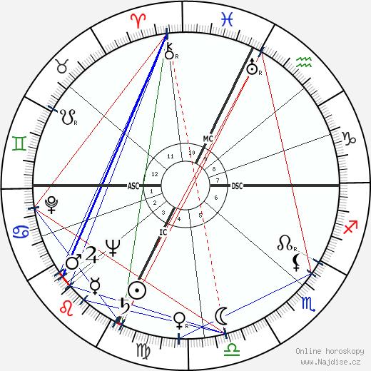 Rudy Hirigoyen wikipedie wiki 2017, 2018 horoskop