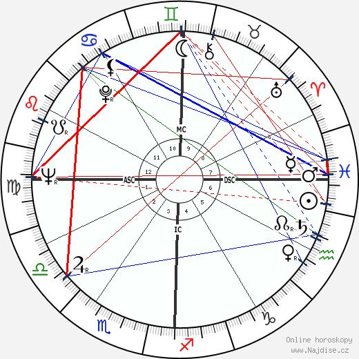 Rue McClanahan wikipedie wiki 2018, 2019 horoskop