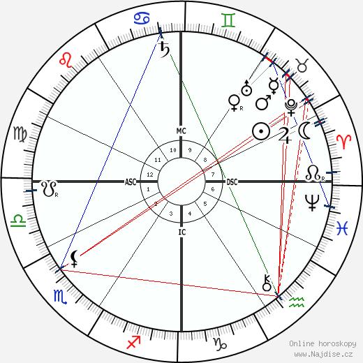 Ruggiero Leoncavallo wikipedie wiki 2017, 2018 horoskop