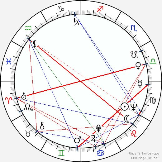 Rut Tellefsen wikipedie wiki 2018, 2019 horoskop