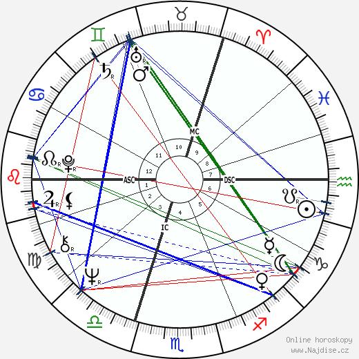 Rutger Hauer wikipedie wiki 2018, 2019 horoskop