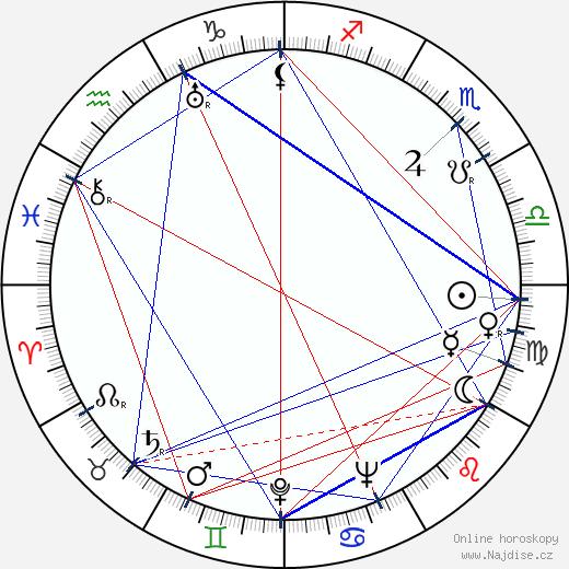 Růžena Gottliebová wikipedie wiki 2020, 2021 horoskop