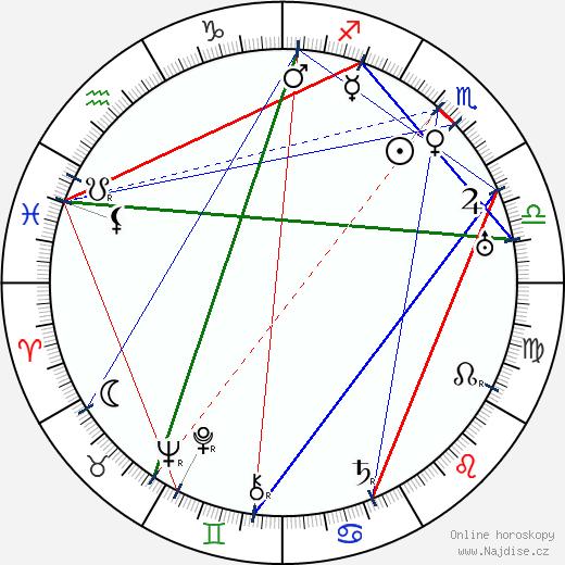 Růžena Šlemrová wikipedie wiki 2019, 2020 horoskop