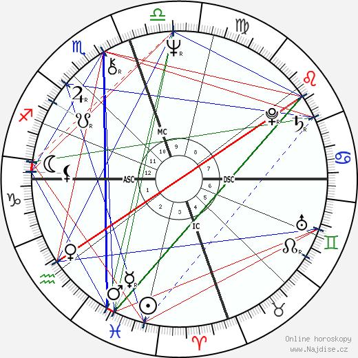 Ry Cooder wikipedie wiki 2017, 2018 horoskop