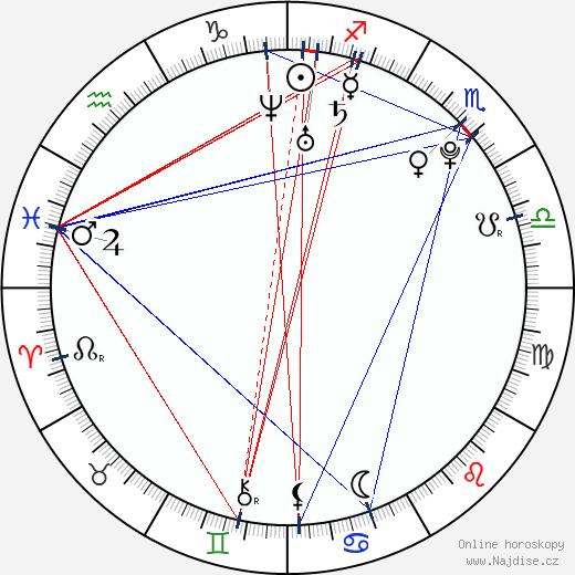 Ryan Babel wikipedie wiki 2017, 2018 horoskop