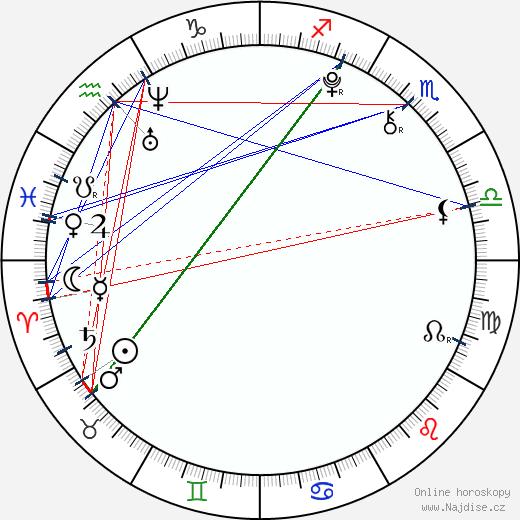 Ryan Newman wikipedie wiki 2020, 2021 horoskop