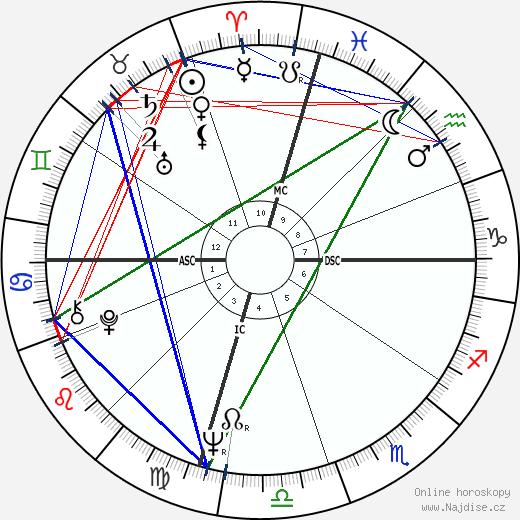 Ryan O'Neal wikipedie wiki 2017, 2018 horoskop