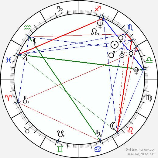 Ryan Page wikipedie wiki 2018, 2019 horoskop