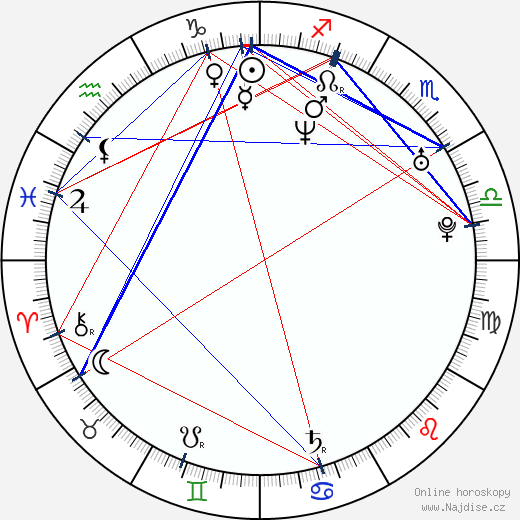 Ryan Seacrest wikipedie wiki 2019, 2020 horoskop