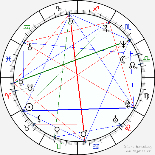 Ryan Stiles wikipedie wiki 2019, 2020 horoskop