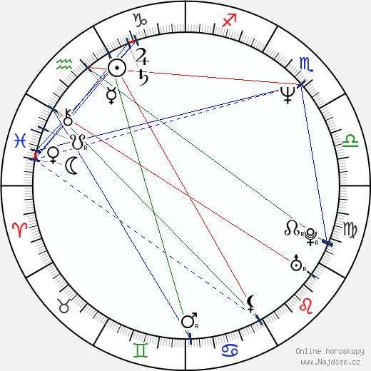 Ryûhei Ueshima wikipedie wiki 2017, 2018 horoskop