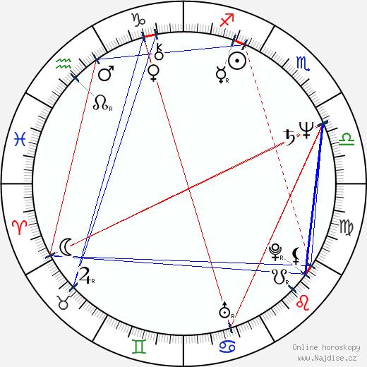 S. Epatha Merkerson wikipedie wiki 2019, 2020 horoskop
