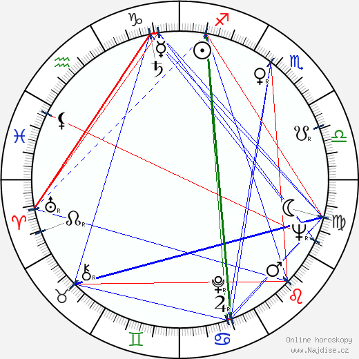 S. G. Sender wikipedie wiki 2018, 2019 horoskop