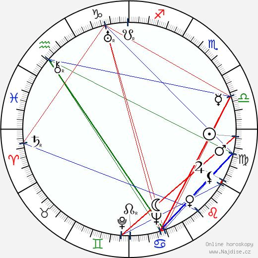 S. H. Barnett wikipedie wiki 2018, 2019 horoskop