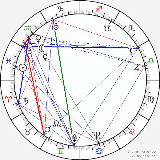 S. Sylvan Simon wikipedie wiki 2019, 2020 horoskop