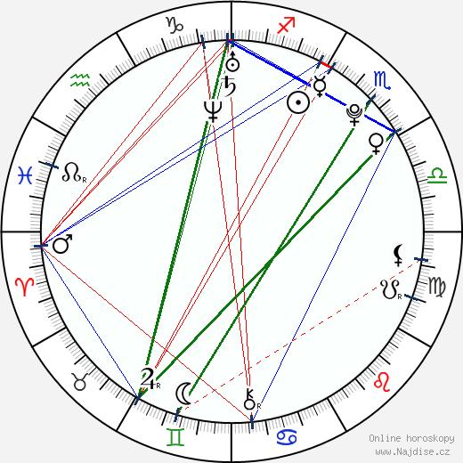 Sabi wikipedie wiki 2018, 2019 horoskop