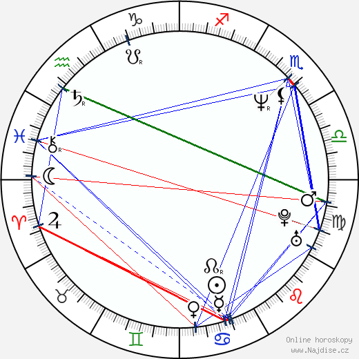 Sabina Schneebeli wikipedie wiki 2017, 2018 horoskop