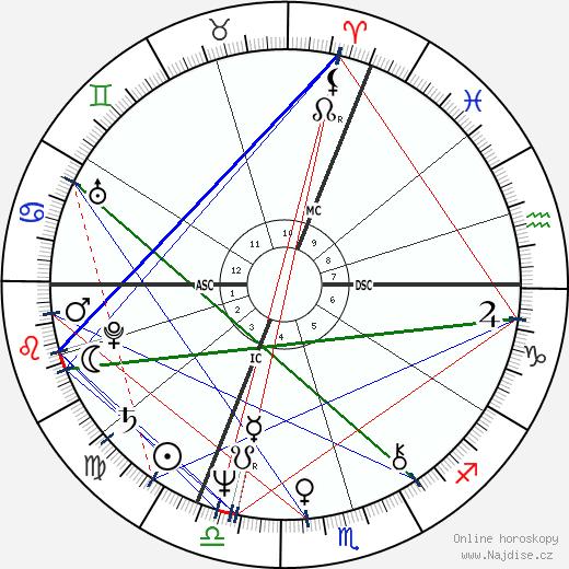 Sabine Azéma wikipedie wiki 2019, 2020 horoskop