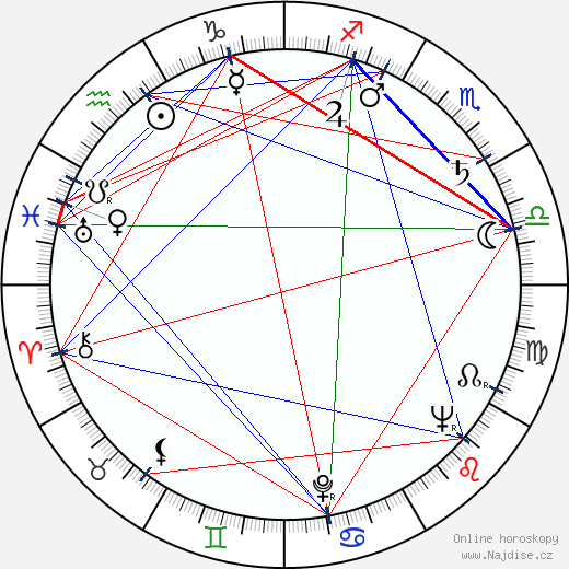 Sabu wikipedie wiki 2018, 2019 horoskop
