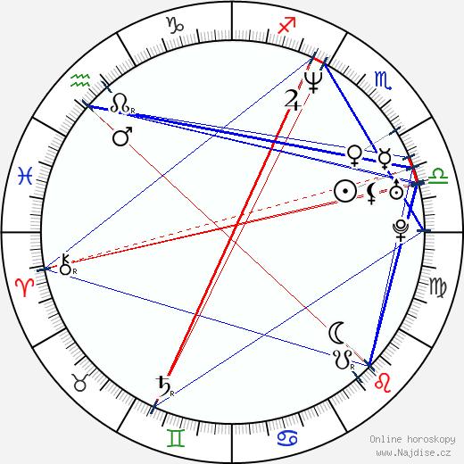 Sacha Baron Cohen wikipedie wiki 2018, 2019 horoskop
