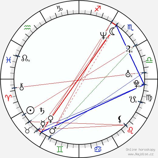Sadao Abe wikipedie wiki 2018, 2019 horoskop