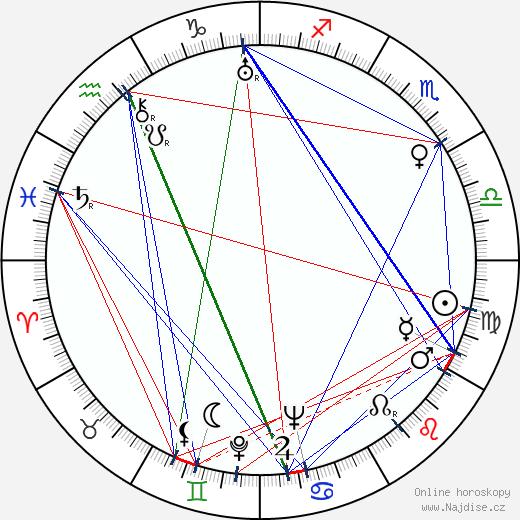 Sadi Cabral wikipedie wiki 2018, 2019 horoskop