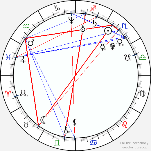 Saeko wikipedie wiki 2018, 2019 horoskop
