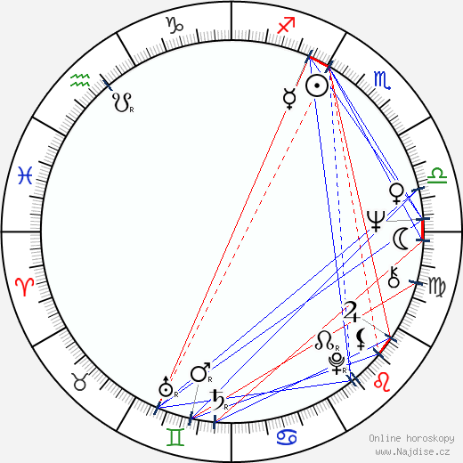 Safi Faye wikipedie wiki 2019, 2020 horoskop