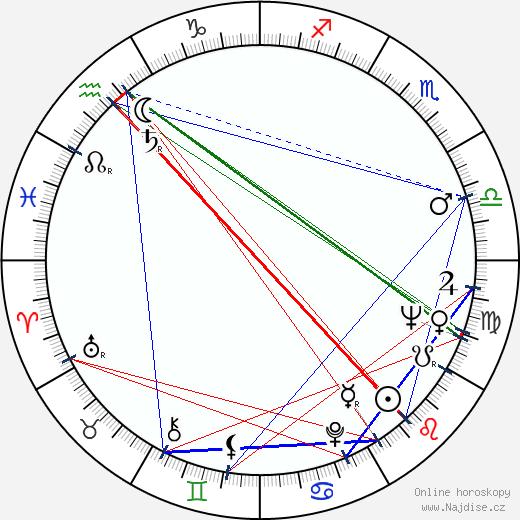 Safia Sarwat wikipedie wiki 2018, 2019 horoskop