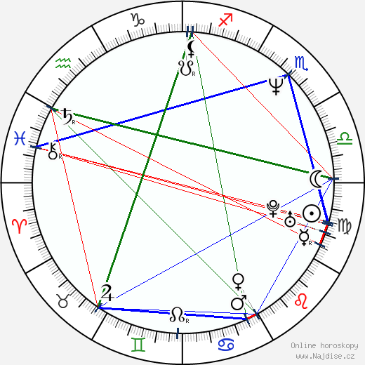 Sagvan Tofi wikipedie wiki 2018, 2019 horoskop