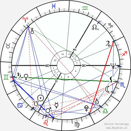 Saïd Taghmaoui wikipedie wiki 2017, 2018 horoskop
