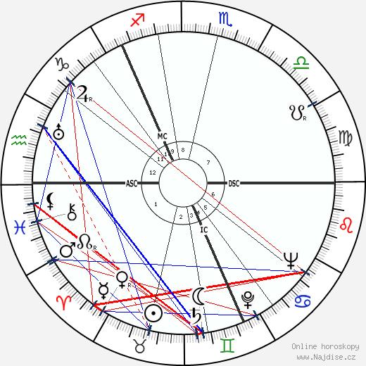 Saima Harmaja wikipedie wiki 2018, 2019 horoskop