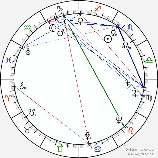 Sakari Haara wikipedie wiki 2017, 2018 horoskop