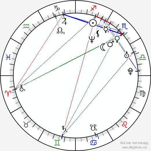 Saki Takaoka wikipedie wiki 2018, 2019 horoskop
