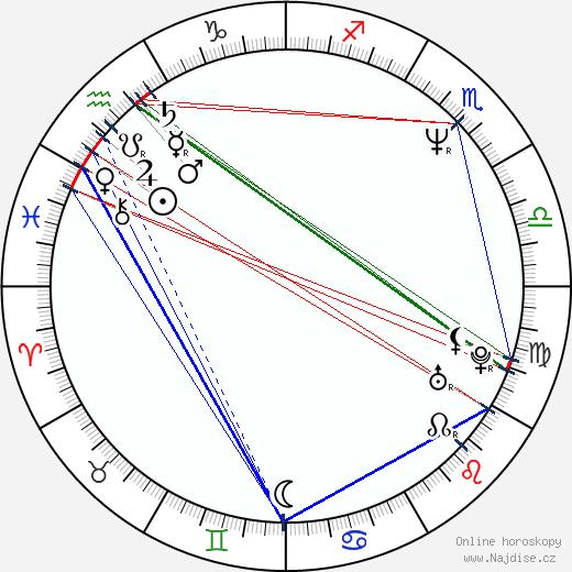 Sakina Jaffrey wikipedie wiki 2018, 2019 horoskop