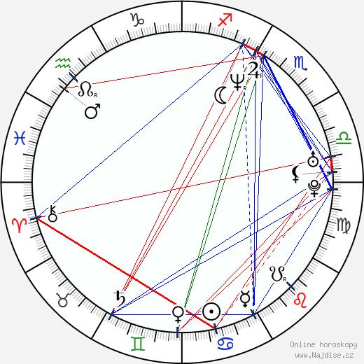 Sal Iacono wikipedie wiki 2018, 2019 horoskop