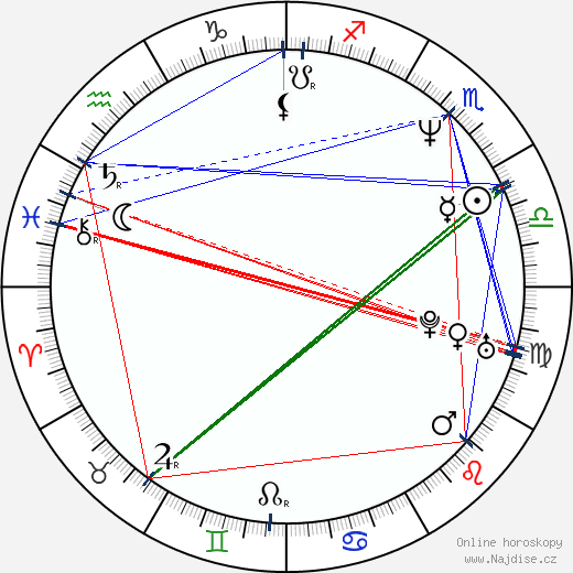 Salla Paajanen wikipedie wiki 2017, 2018 horoskop